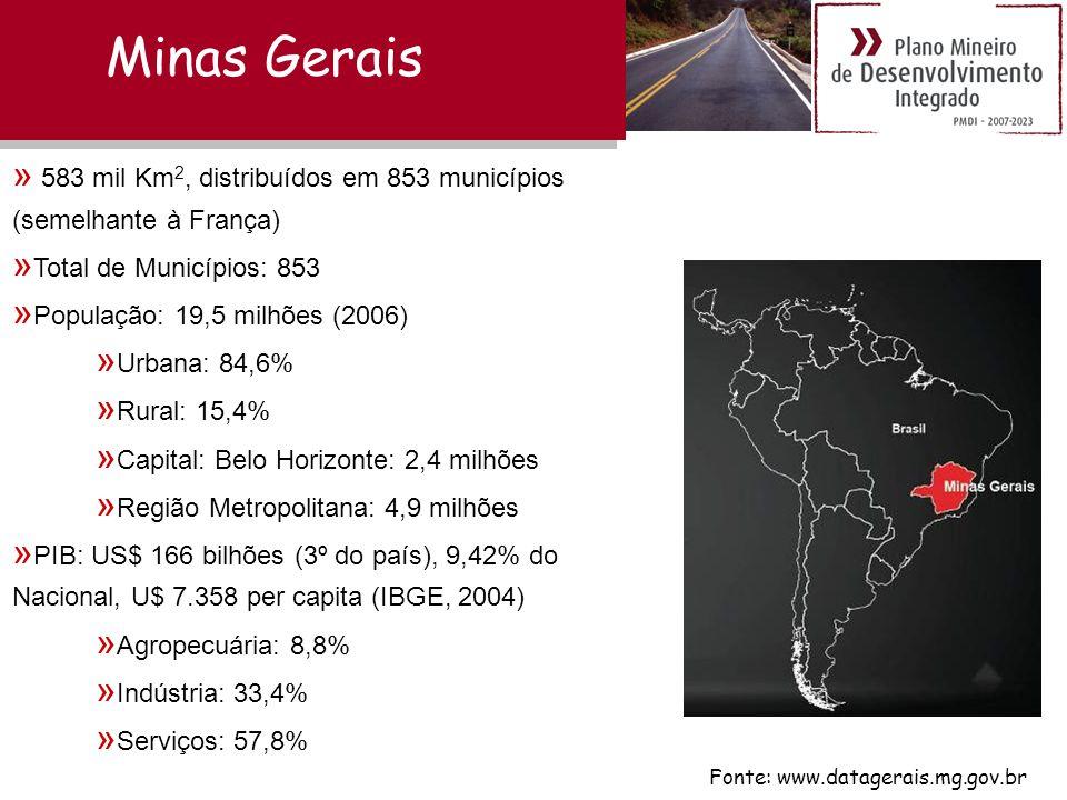 Fonte: www.datagerais.mg.gov.br