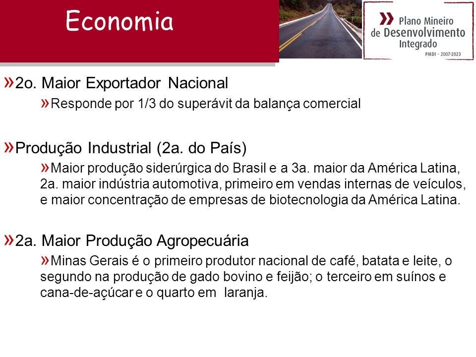 Economia 2o. Maior Exportador Nacional