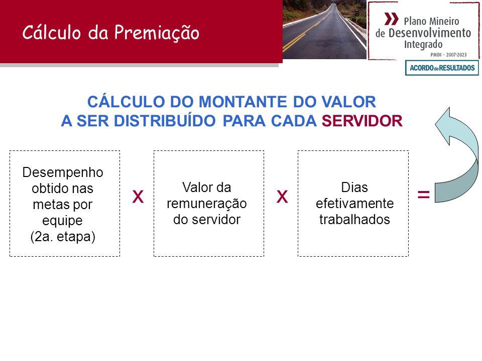 CÁLCULO DO MONTANTE DO VALOR A SER DISTRIBUÍDO PARA CADA SERVIDOR