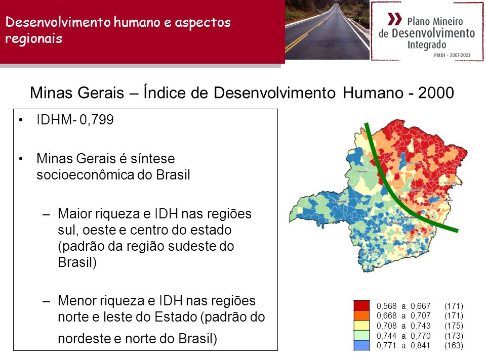 Desenvolvimento humano e aspectos regionais