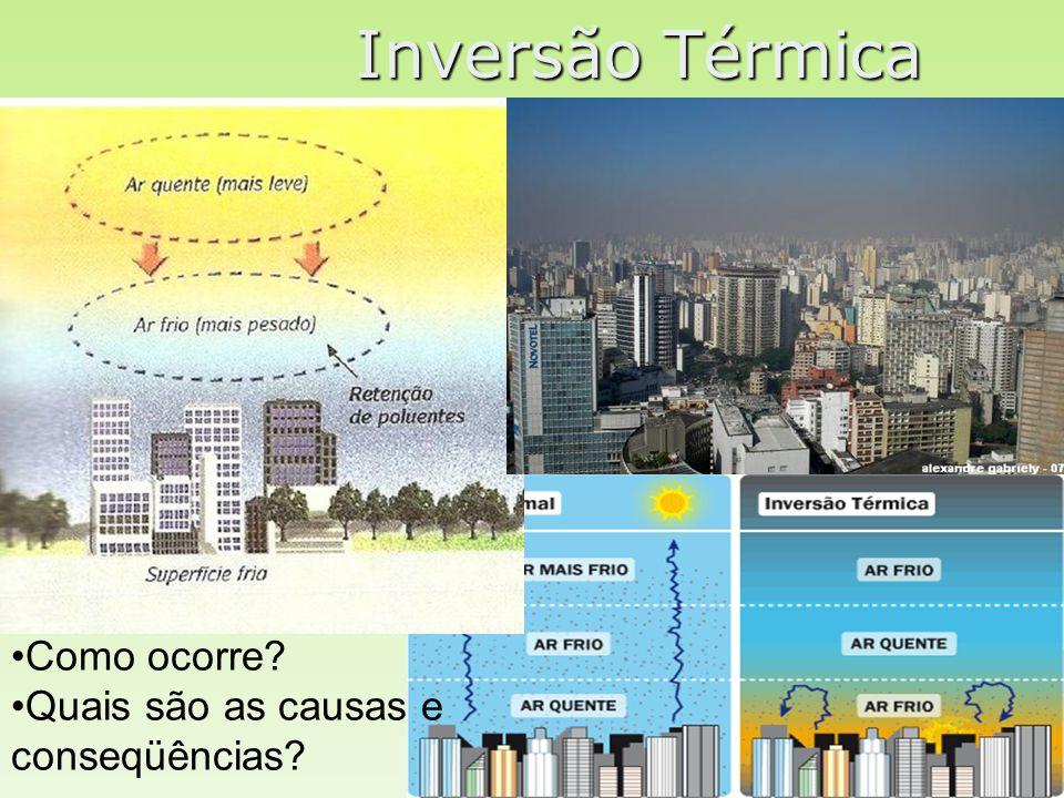 Inversão Térmica Como ocorre Quais são as causas e conseqüências