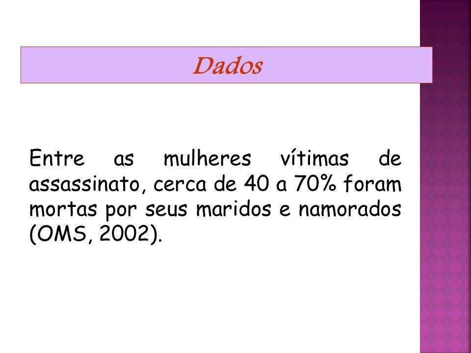 Dados Entre as mulheres vítimas de assassinato, cerca de 40 a 70% foram mortas por seus maridos e namorados (OMS, 2002).