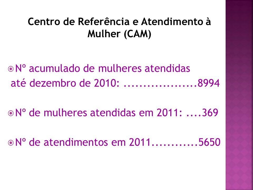 Centro de Referência e Atendimento à Mulher (CAM)