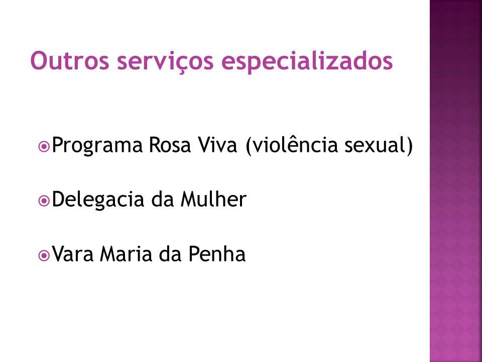 Outros serviços especializados