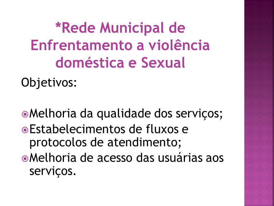 *Rede Municipal de Enfrentamento a violência doméstica e Sexual