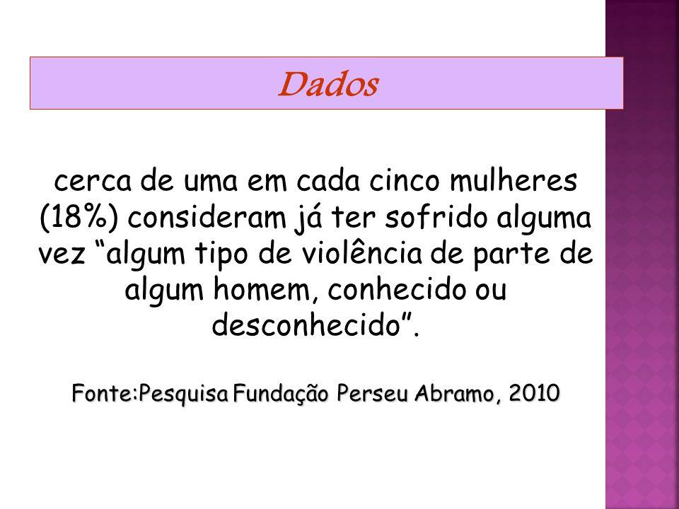 Fonte:Pesquisa Fundação Perseu Abramo, 2010