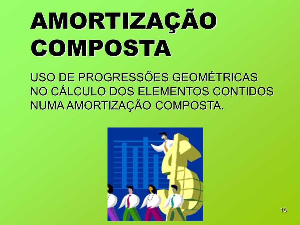 AMORTIZAÇÃO COMPOSTA USO DE PROGRESSÕES GEOMÉTRICAS NO CÁLCULO DOS ELEMENTOS CONTIDOS NUMA AMORTIZAÇÃO COMPOSTA.