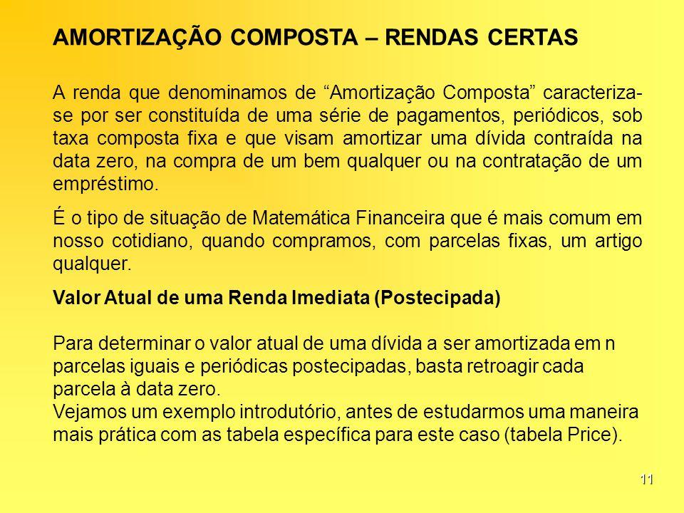 AMORTIZAÇÃO COMPOSTA – RENDAS CERTAS