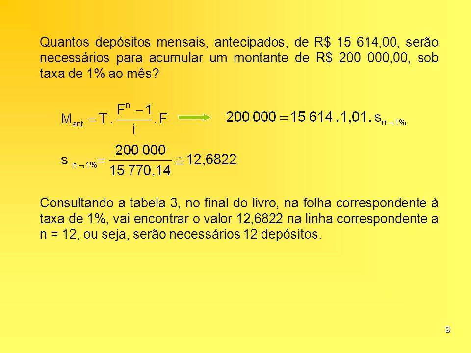Quantos depósitos mensais, antecipados, de R$ 15 614,00, serão necessários para acumular um montante de R$ 200 000,00, sob taxa de 1% ao mês