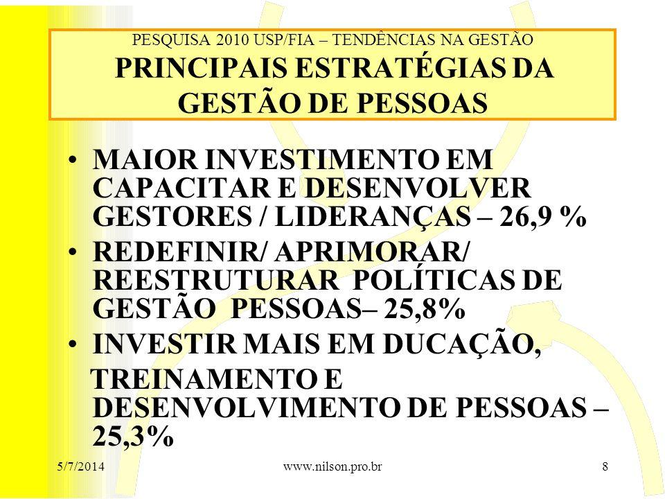 REDEFINIR/ APRIMORAR/ REESTRUTURAR POLÍTICAS DE GESTÃO PESSOAS– 25,8%