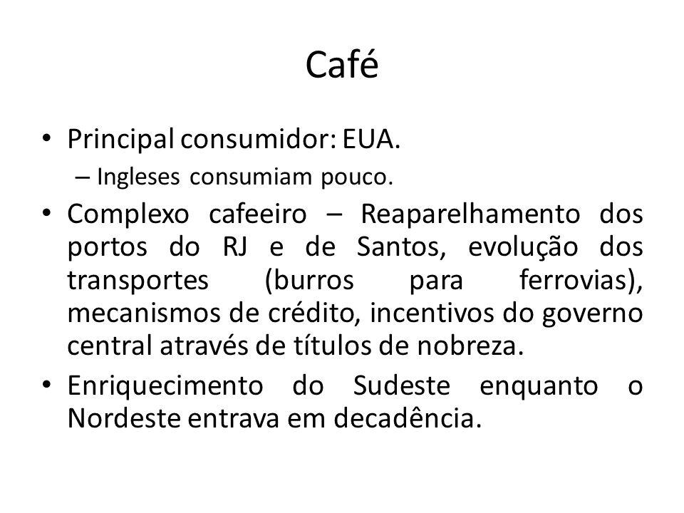 Café Principal consumidor: EUA.