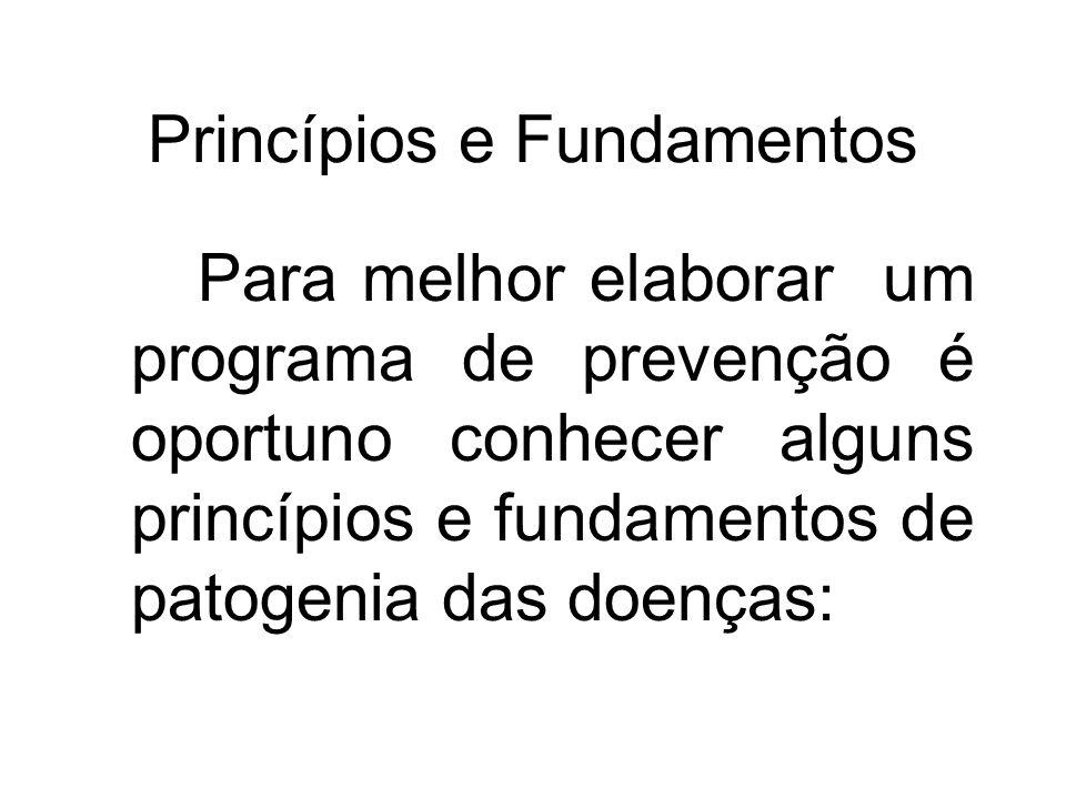 Princípios e Fundamentos