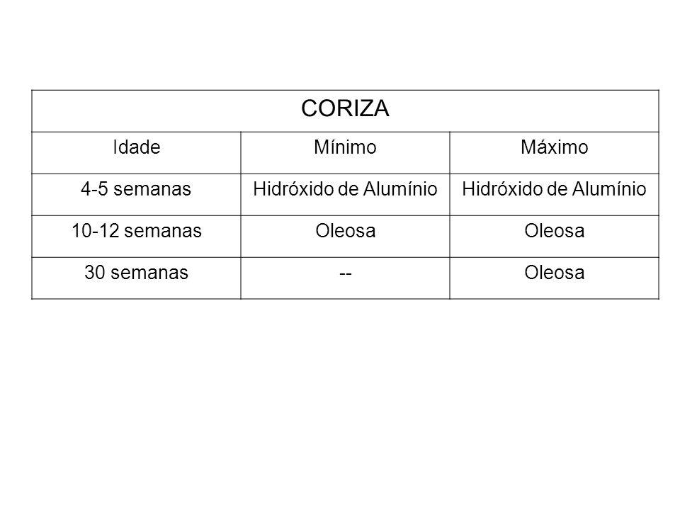 CORIZA Idade Mínimo Máximo 4-5 semanas Hidróxido de Alumínio