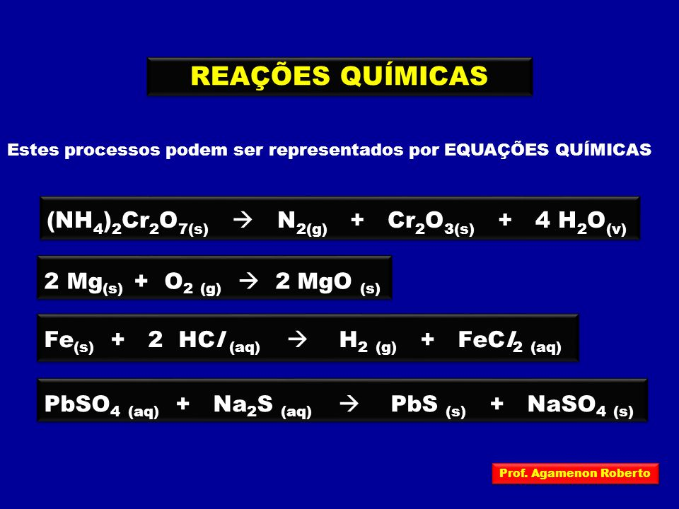REAÇÕES QUÍMICAS (NH4)2Cr2O7(s)  N2(g) + Cr2O3(s) + 4 H2O(v)