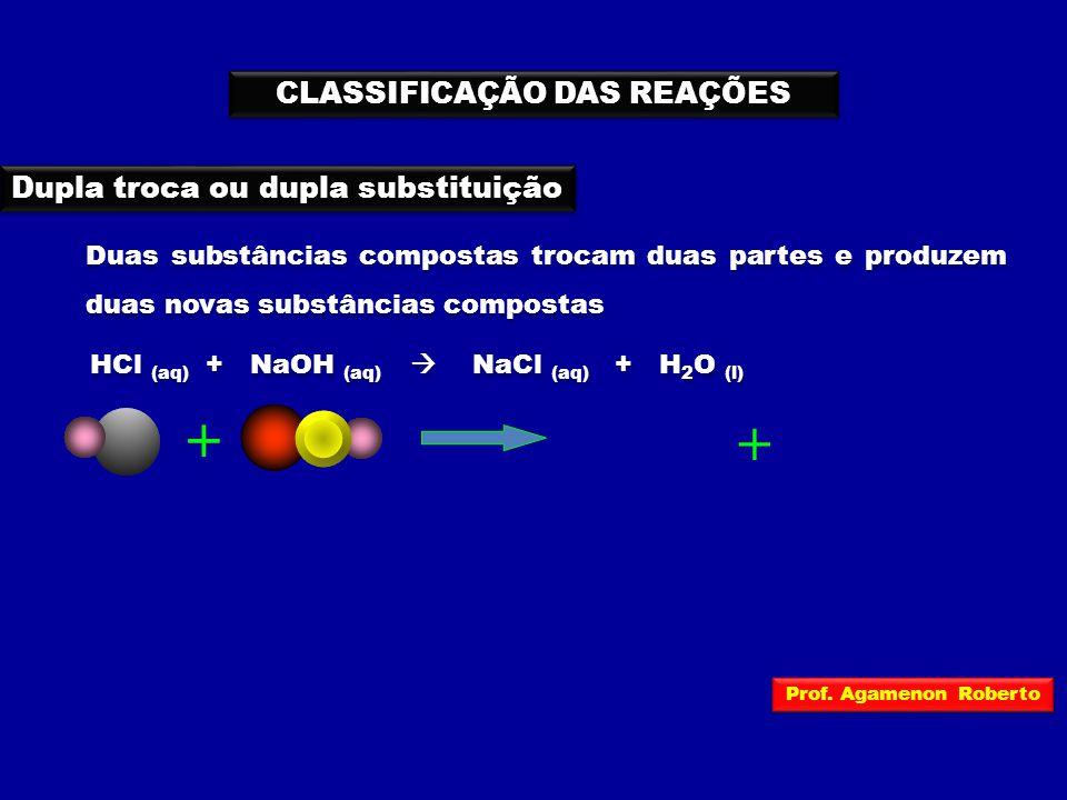 CLASSIFICAÇÃO DAS REAÇÕES