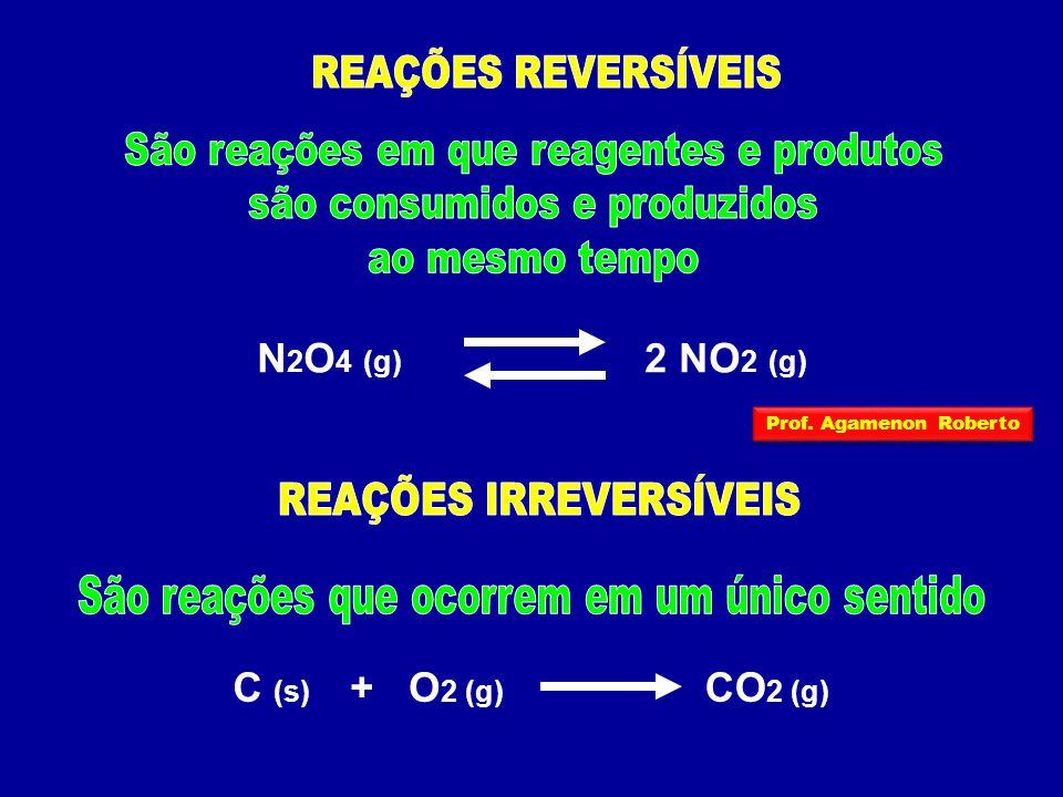 N2O4 (g) 2 NO2 (g) CO2 (g) O2 (g) + C (s) REAÇÕES REVERSÍVEIS