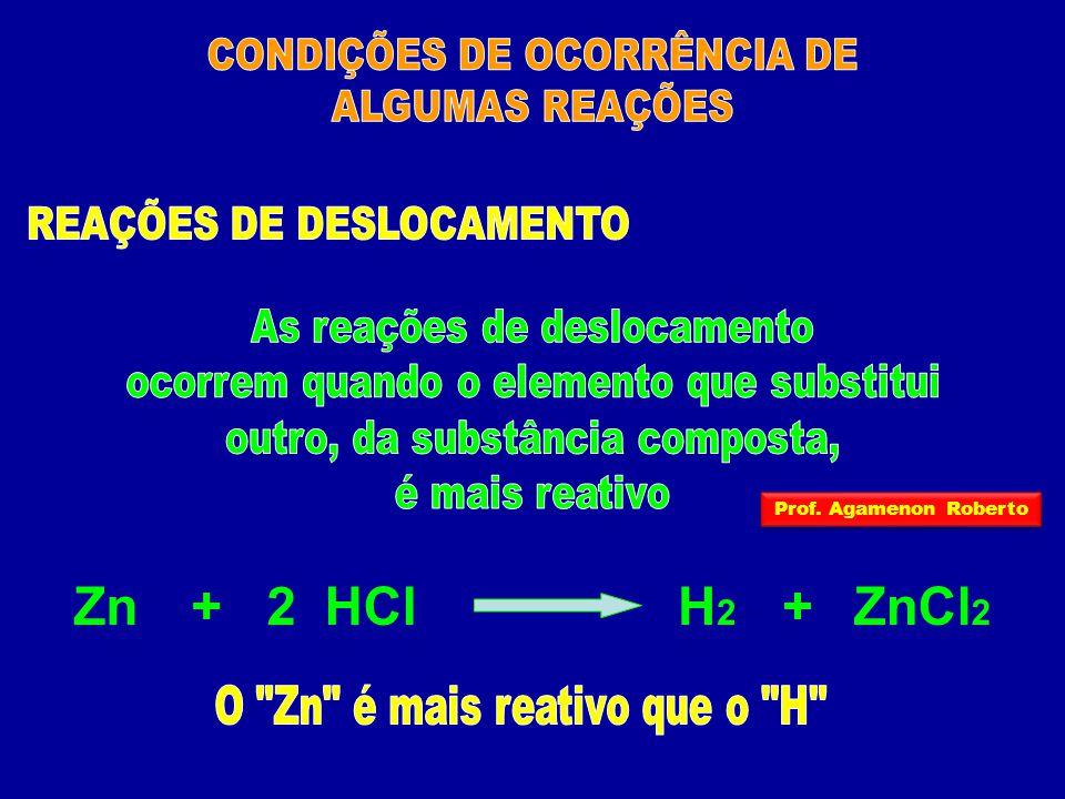 HCl Zn + H2 Cl2 2 CONDIÇÕES DE OCORRÊNCIA DE ALGUMAS REAÇÕES