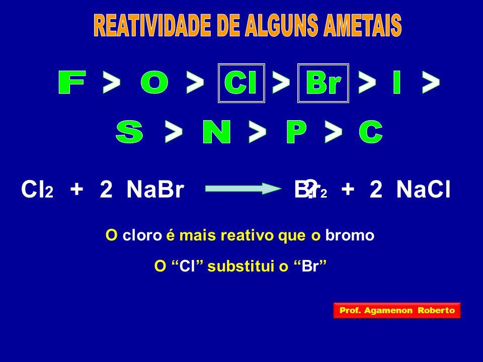 REATIVIDADE DE ALGUNS AMETAIS