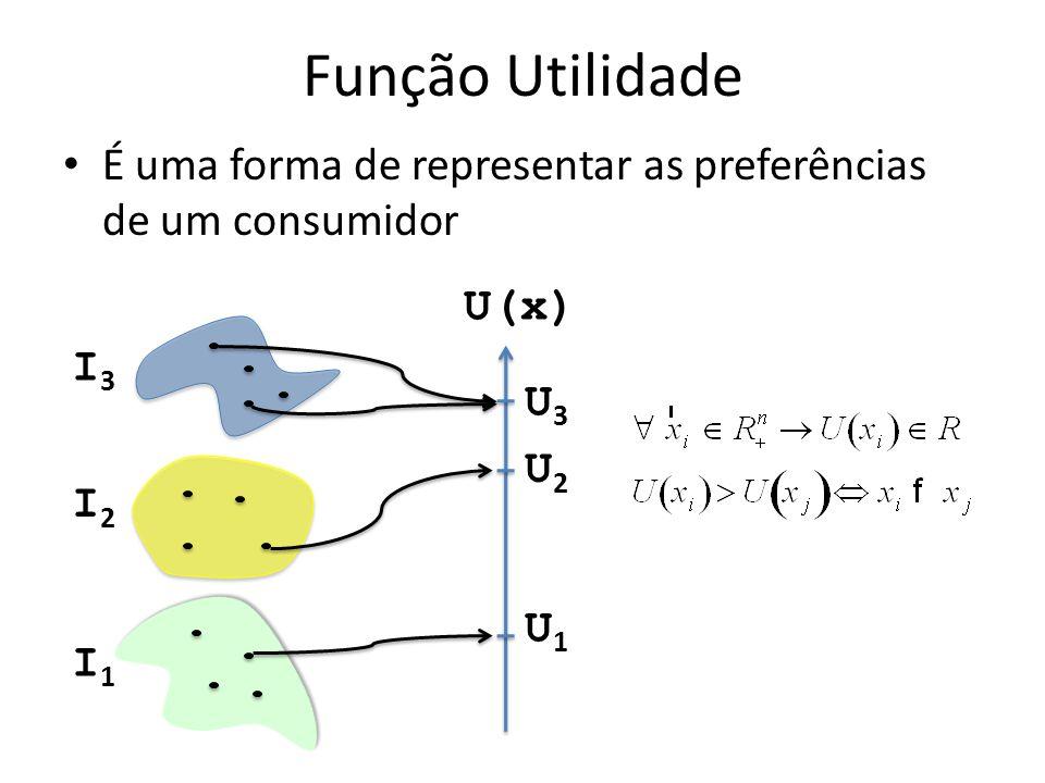 Função Utilidade É uma forma de representar as preferências de um consumidor U(x) I3 U3 U2 I2 U1 I1