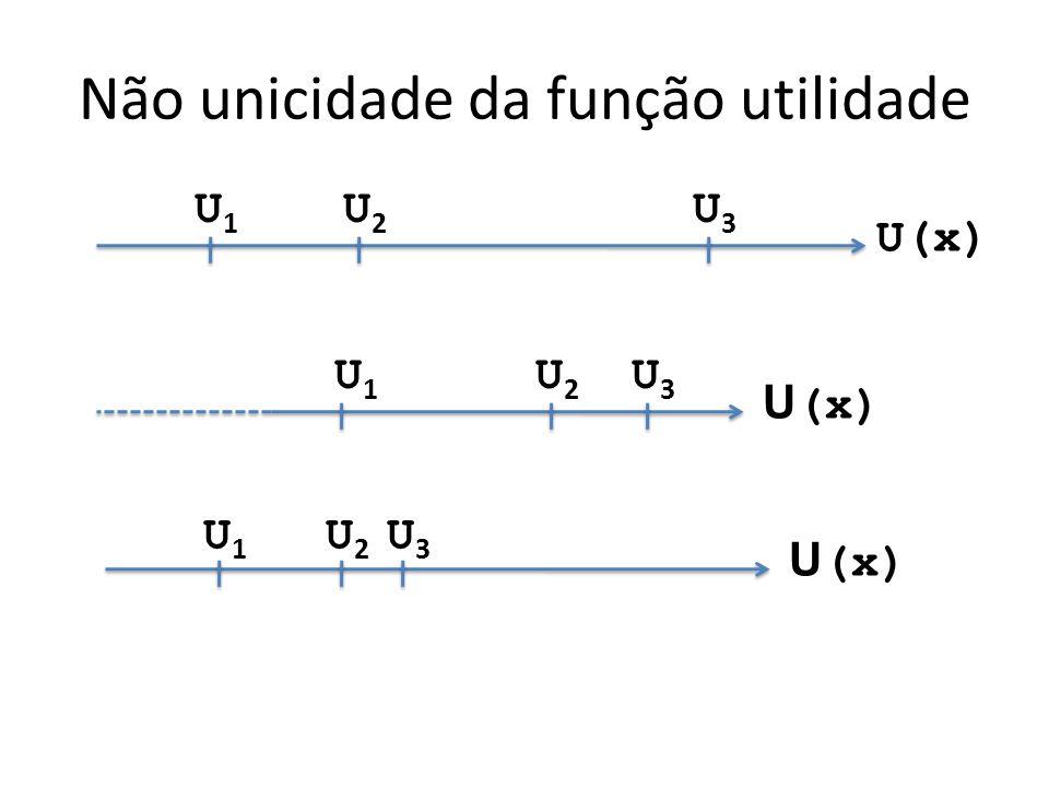 Não unicidade da função utilidade