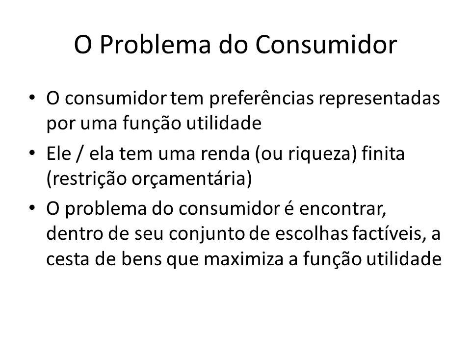 O Problema do Consumidor