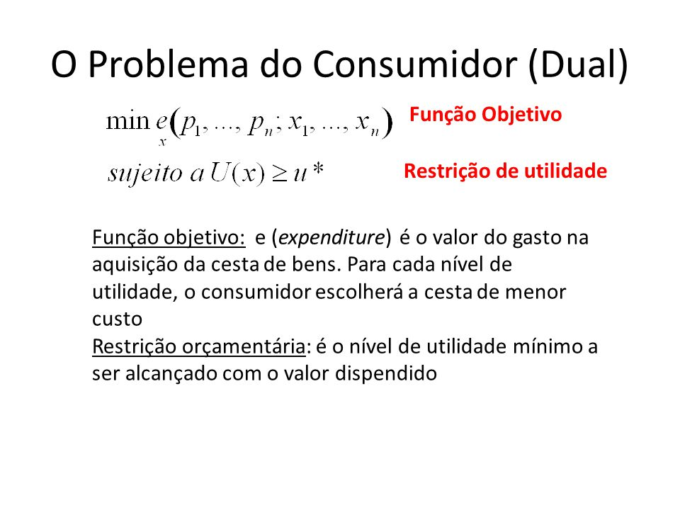 O Problema do Consumidor (Dual)