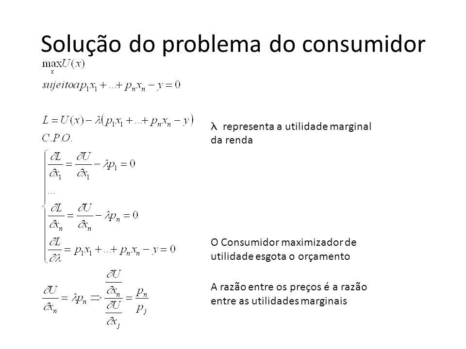 Solução do problema do consumidor