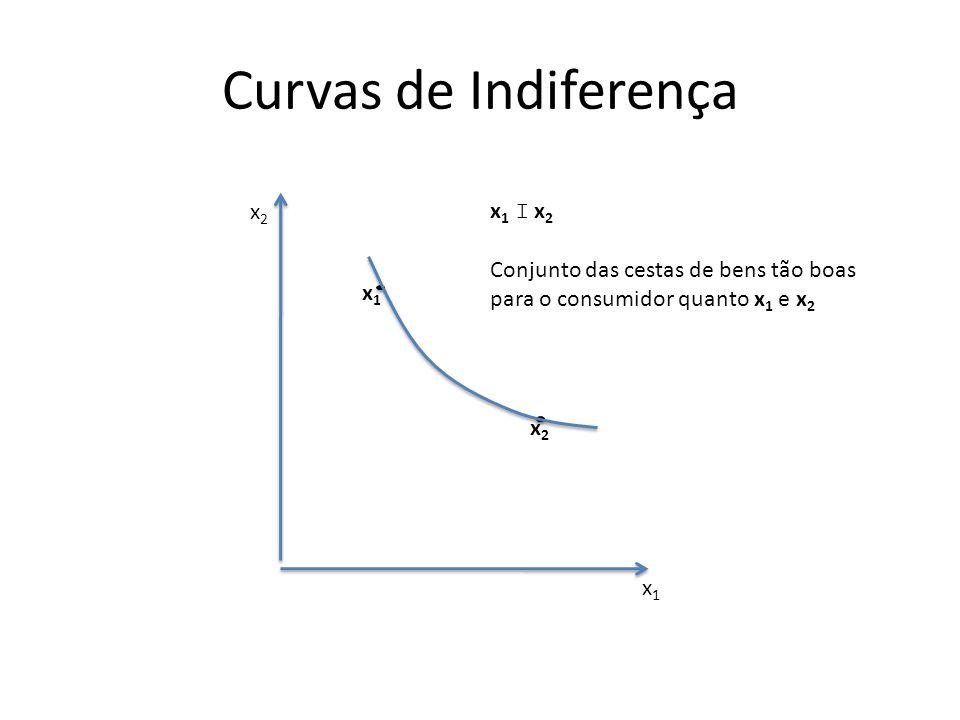 Curvas de Indiferença x1 x2 x1 I x2