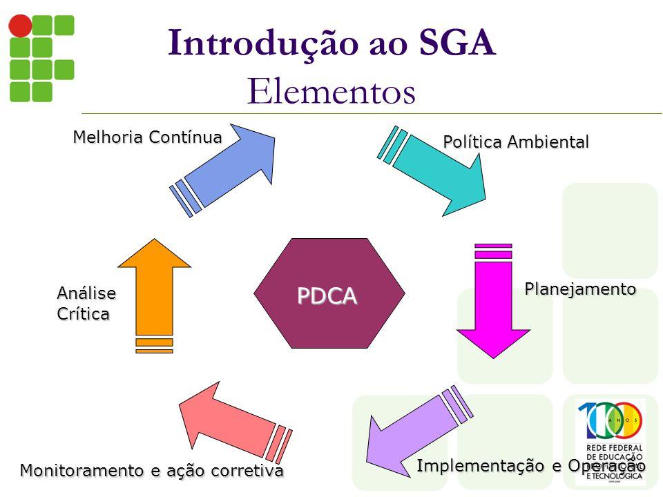 Introdução ao SGA Elementos