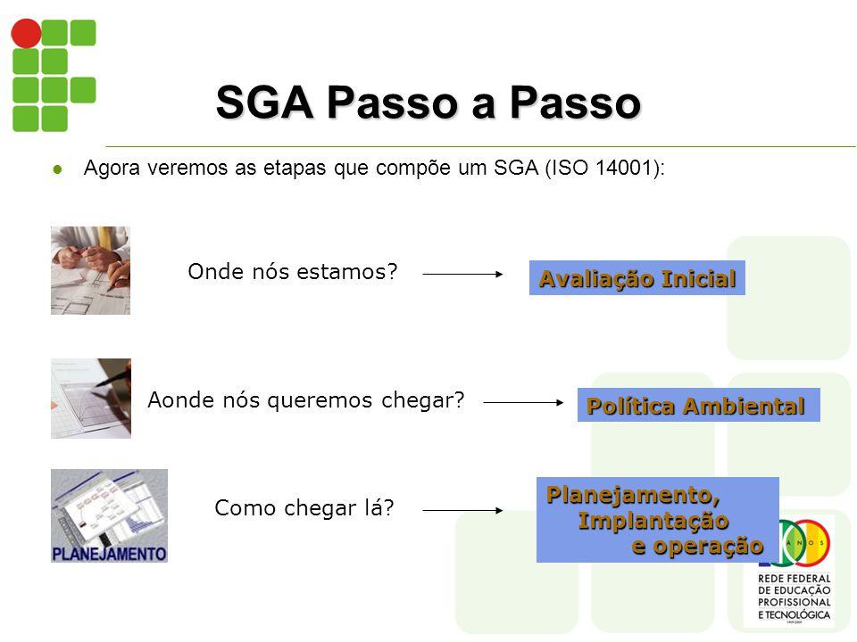 SGA Passo a Passo Agora veremos as etapas que compõe um SGA (ISO 14001): Onde nós estamos Avaliação Inicial.