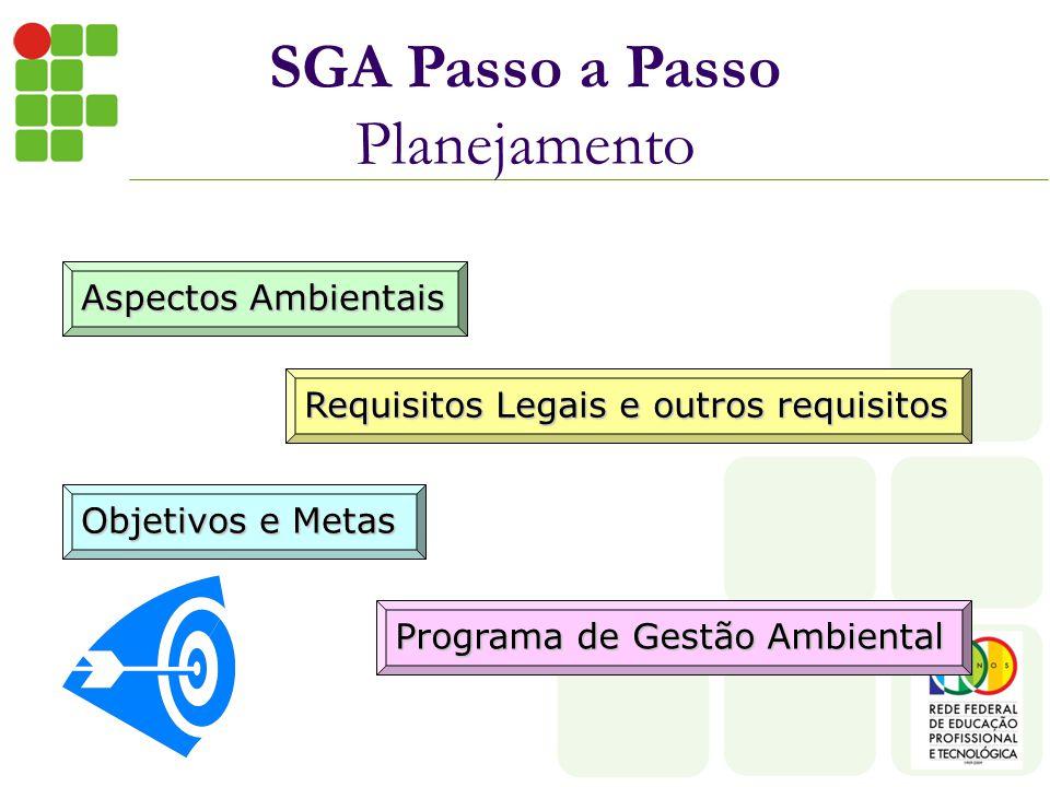 SGA Passo a Passo Planejamento