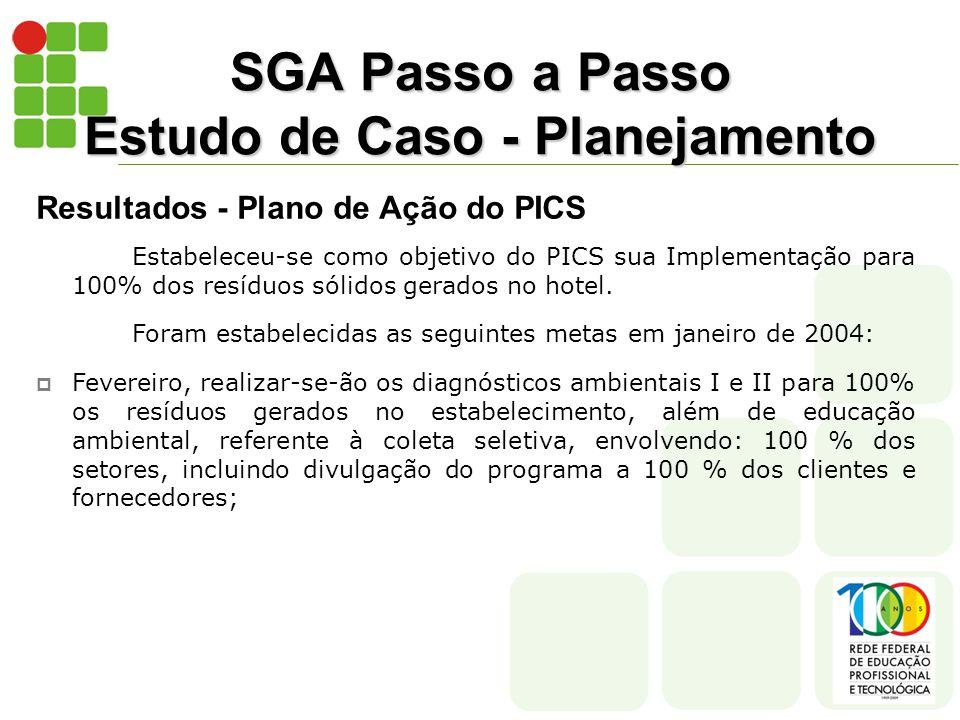 SGA Passo a Passo Estudo de Caso - Planejamento