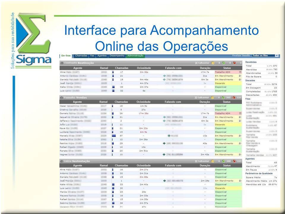 Interface para Acompanhamento Online das Operações