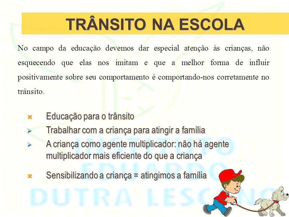 TRÂNSITO NA ESCOLA Educação para o trânsito