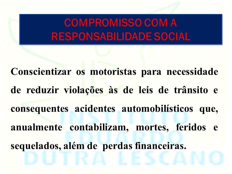 COMPROMISSO COM A RESPONSABILIDADE SOCIAL