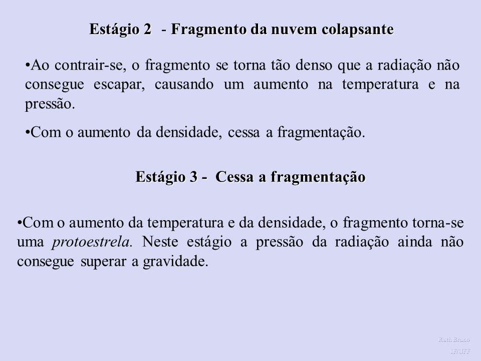 Estágio 3 - Cessa a fragmentação