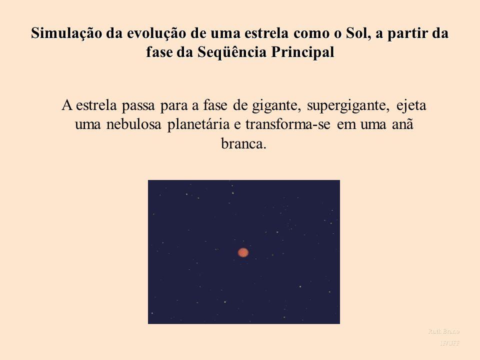 Simulação da evolução de uma estrela como o Sol, a partir da fase da Seqüência Principal