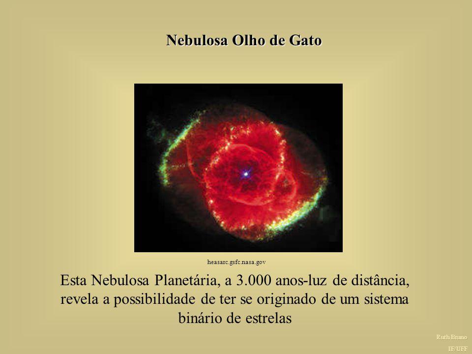 Nebulosa Olho de Gato Nebulosa planetária olho de gato. heasarc.gsfc.nasa.gov.