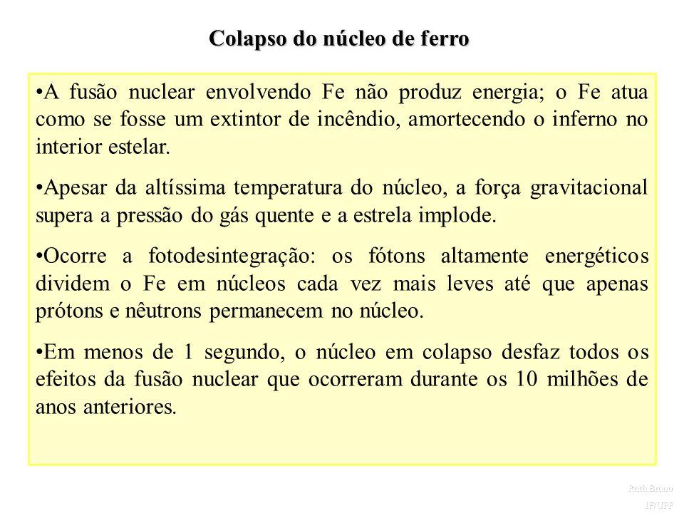 Colapso do núcleo de ferro