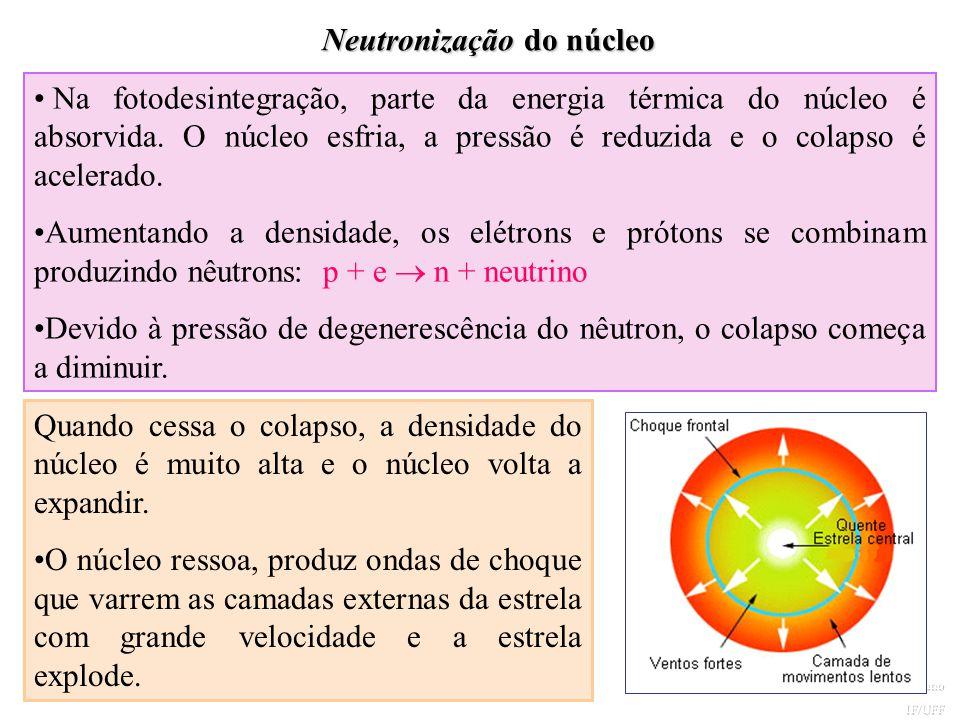 Neutronização do núcleo