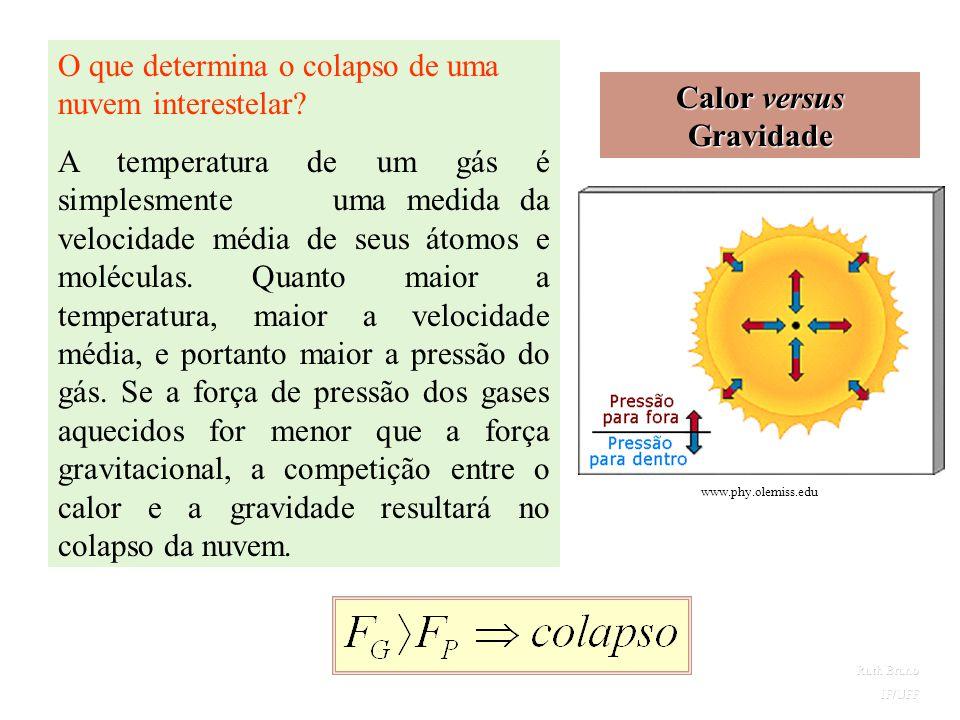 Calor versus Gravidade