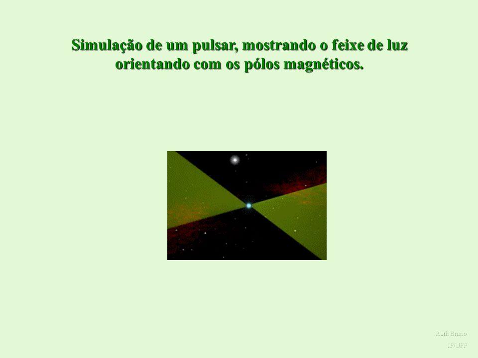 Simulação de um pulsar, mostrando o feixe de luz orientando com os pólos magnéticos.