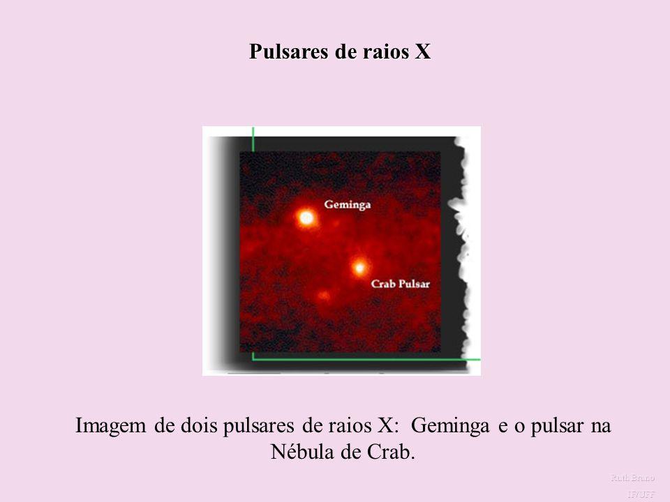 Pulsares de raios X Imagem de dois pulsares de raios X: Geminga e o pulsar na Nébula de Crab. Ruth Bruno.