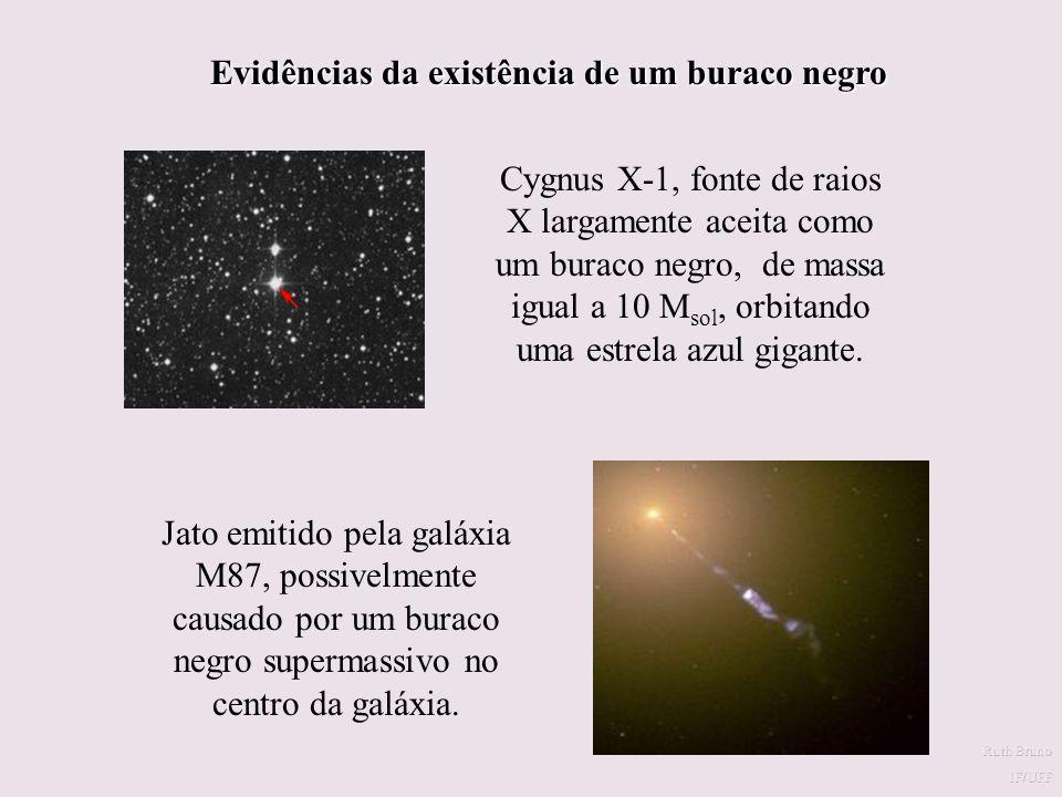 Evidências da existência de um buraco negro