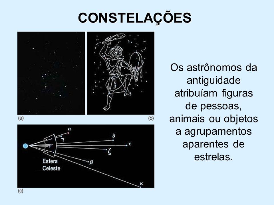 CONSTELAÇÕES Os astrônomos da antiguidade atribuíam figuras de pessoas, animais ou objetos a agrupamentos aparentes de estrelas.