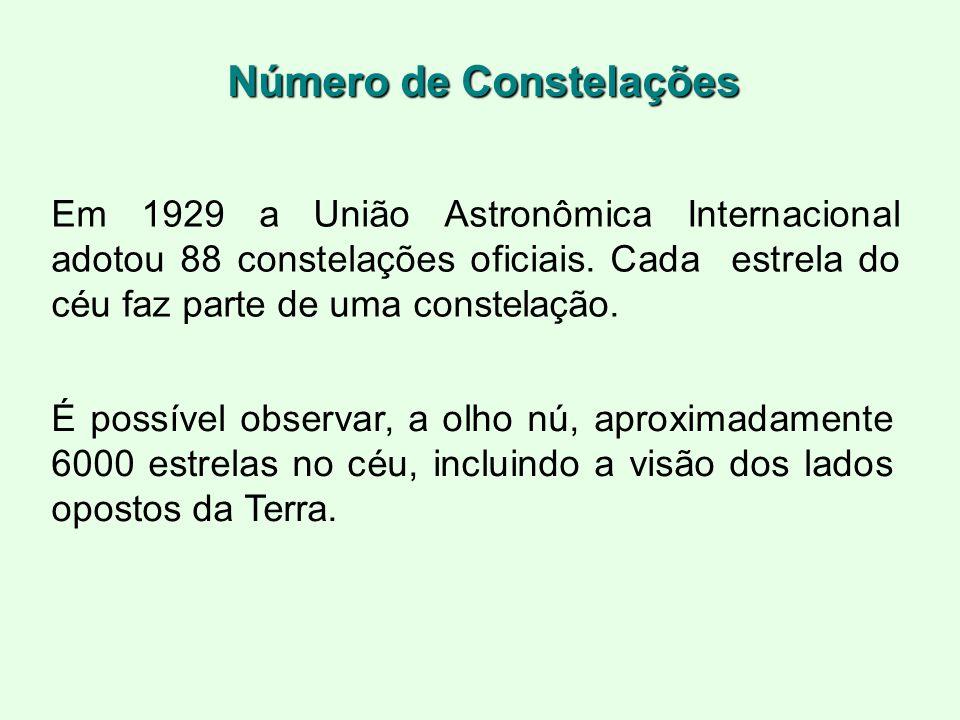 Número de Constelações