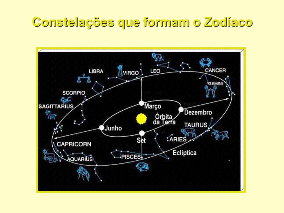 Constelações que formam o Zodíaco