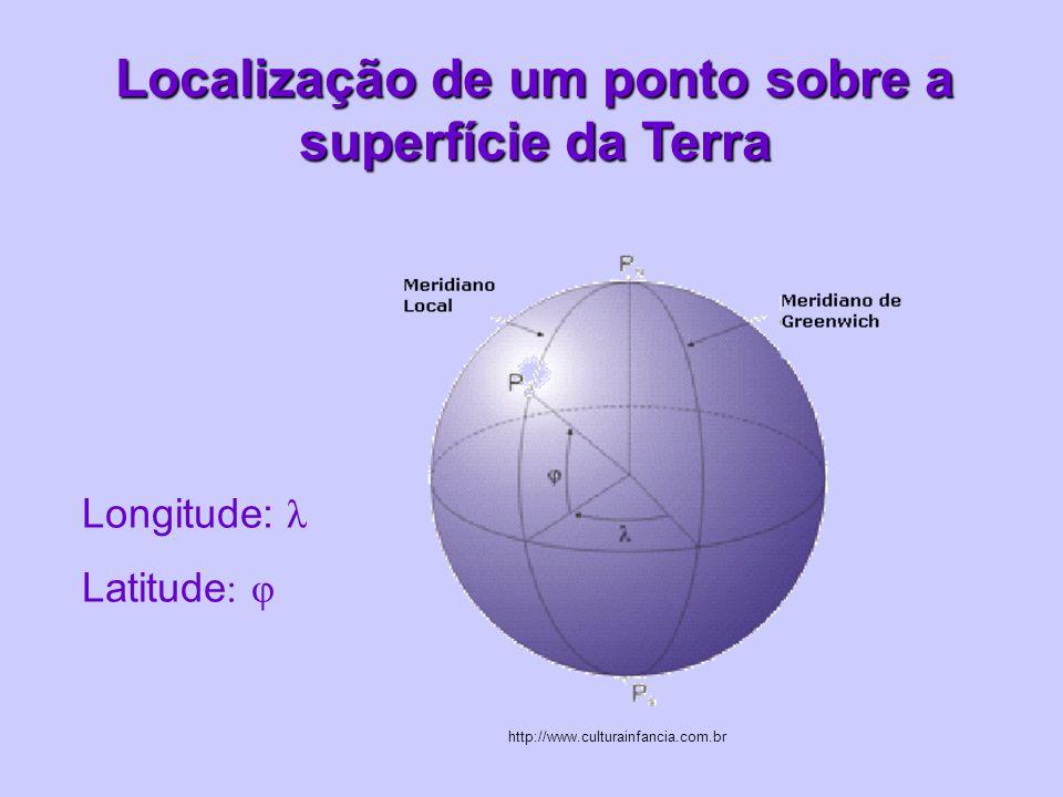 Localização de um ponto sobre a superfície da Terra