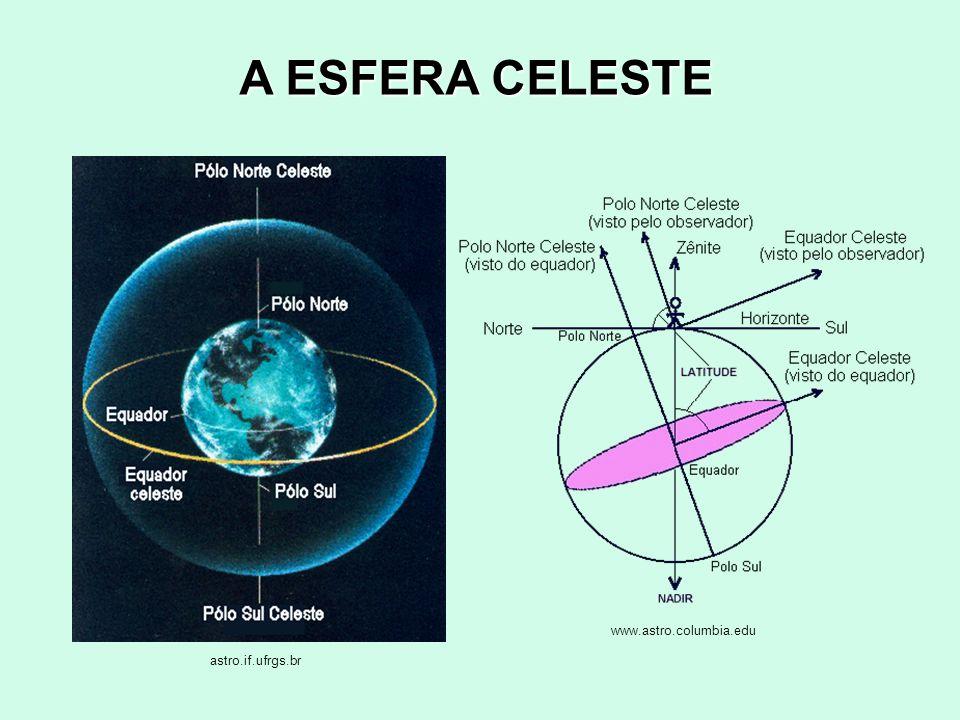 A ESFERA CELESTE www.astro.columbia.edu astro.if.ufrgs.br