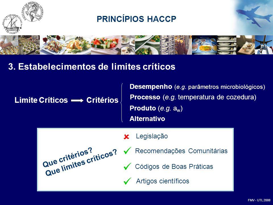     3. Estabelecimentos de limites críticos PRINCÍPIOS HACCP
